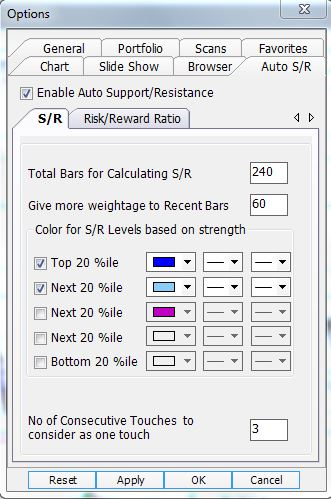 Auto-Support/Resistance configuration