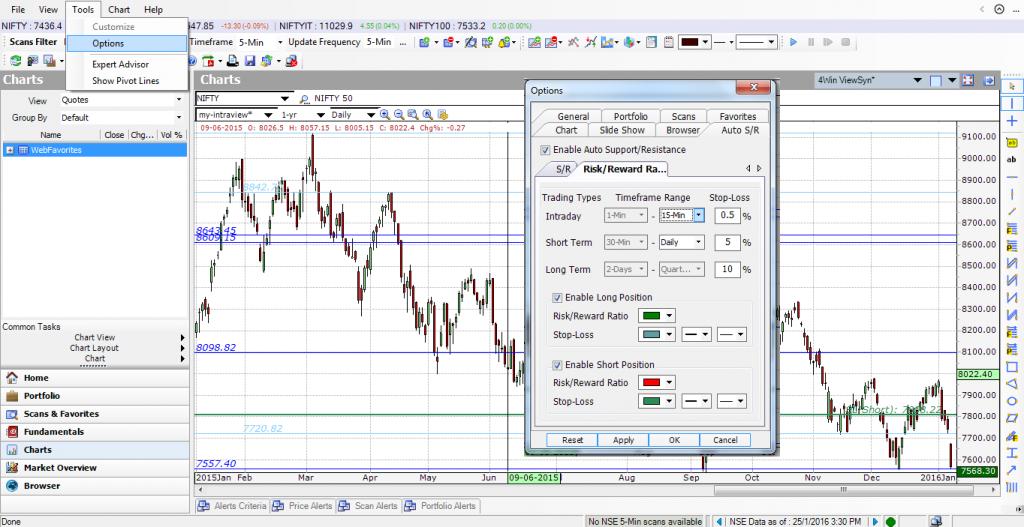 Options trading drawdown