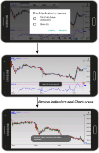 remove indicators and chart areas in Mobile Beta