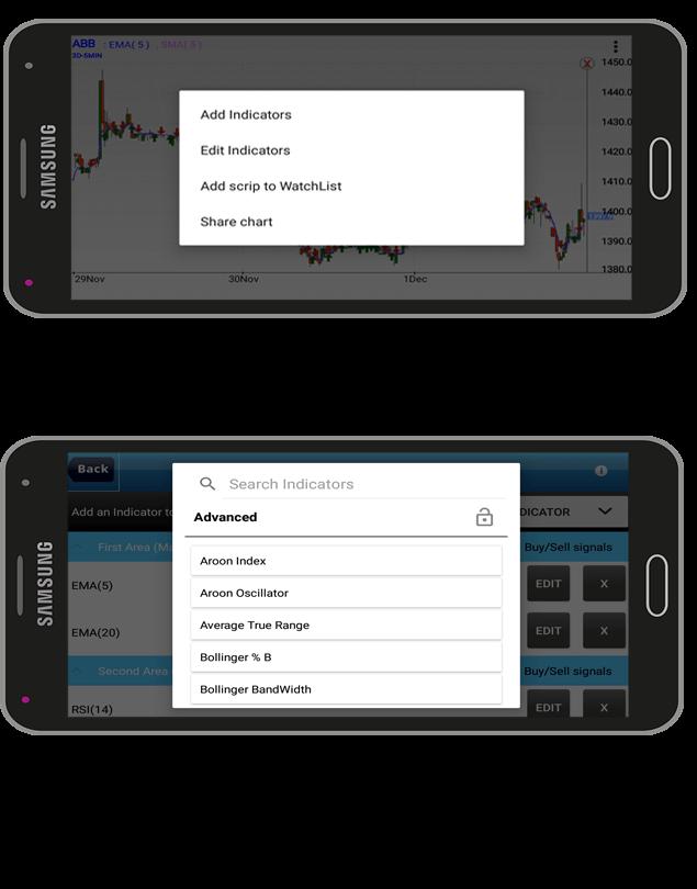 Add New indicators in Investar app