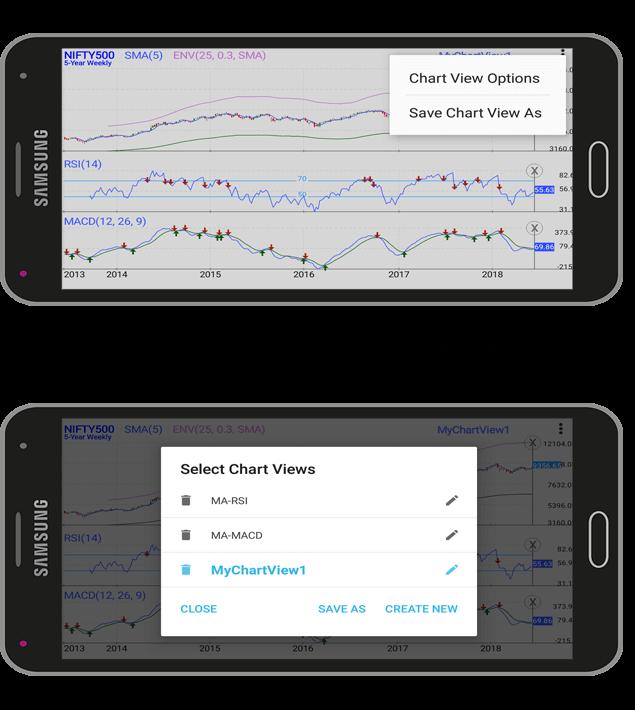 Multiple Chart-Views in Investar app
