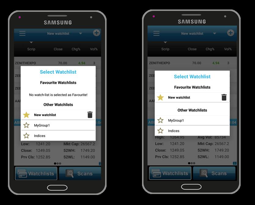 Watch-lists as Favorites in Investar app