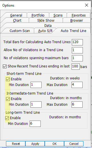 configure Auto Trend line settings