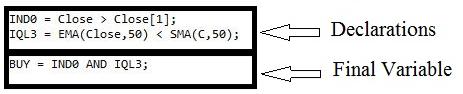 IQL syntax