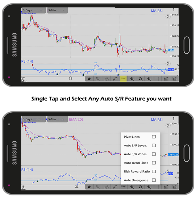 Auto-Support/Resistance in App